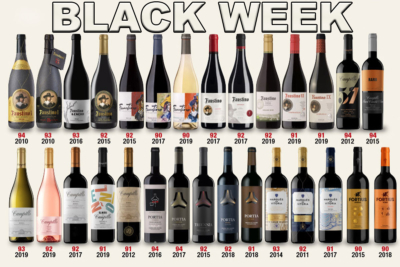 Black Week en Grupo Faustino, Black Friday
